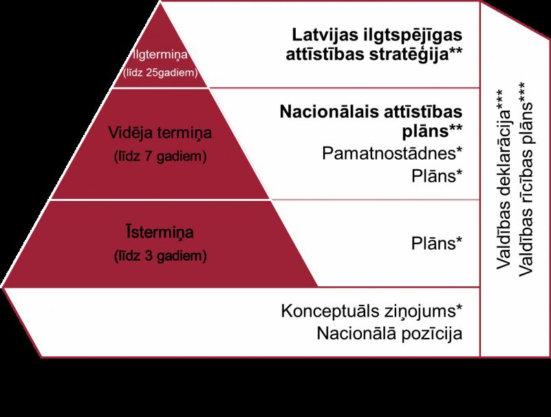 vk_piramida